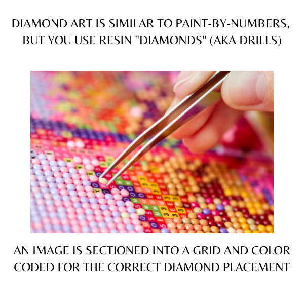 Diamond art drill being placed on color coded space with tweezers